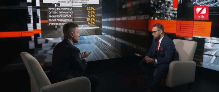Вплив Російської Федерації на внутрішню політику України